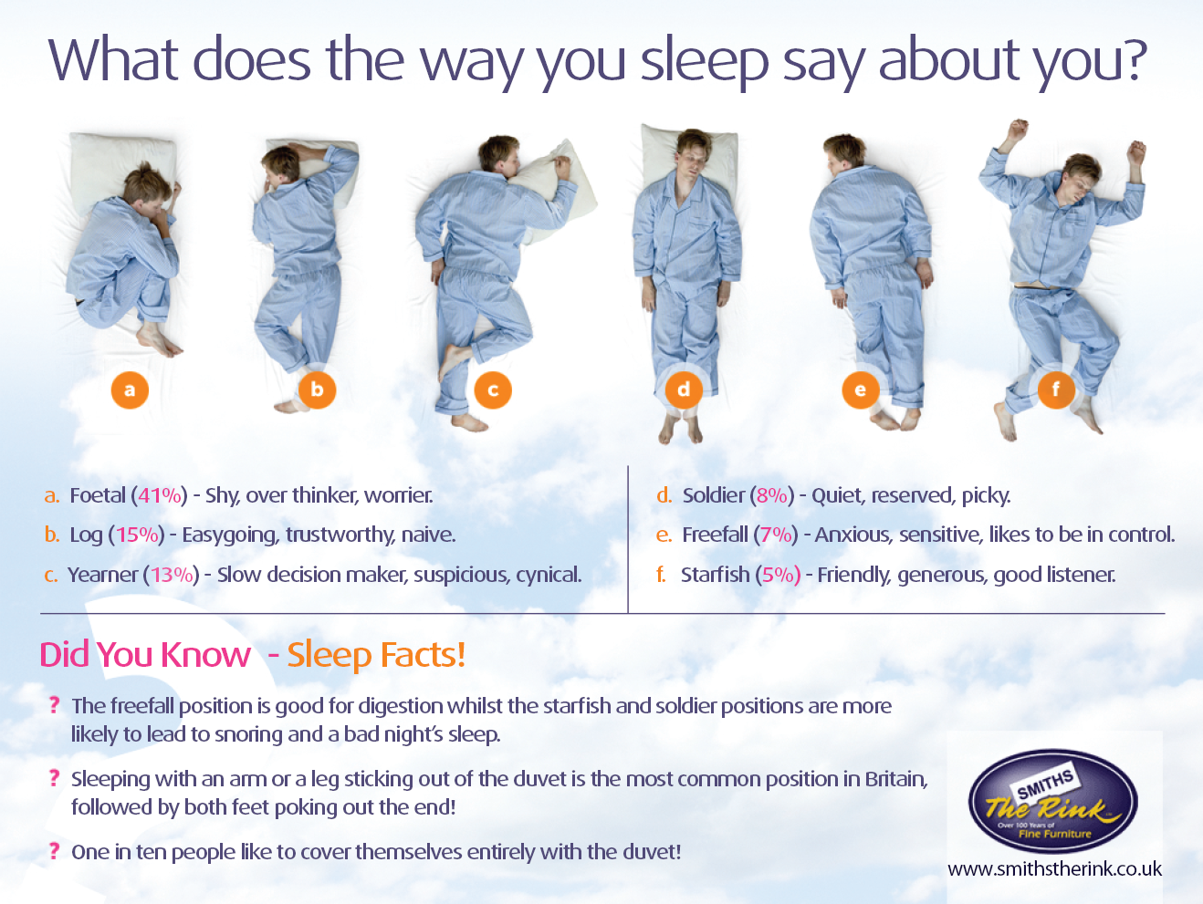 This Is What Your Sleep Position Says About You pictures