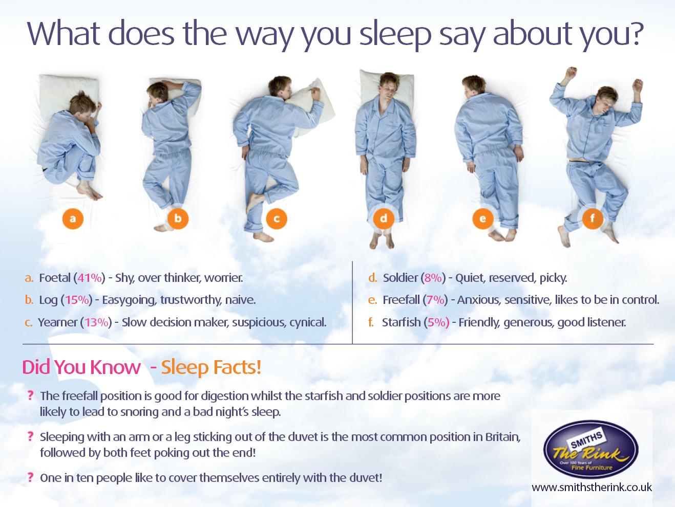 bfb89ae043a6 Sleep Infographic