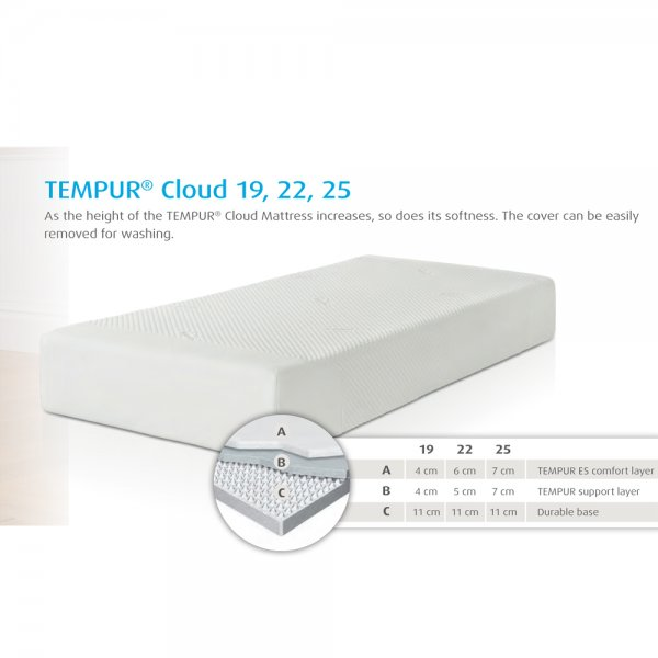 brand new 80414 51d53 Tempur Cloud 25cm King Size Mattress at The Best Prices - In ...
